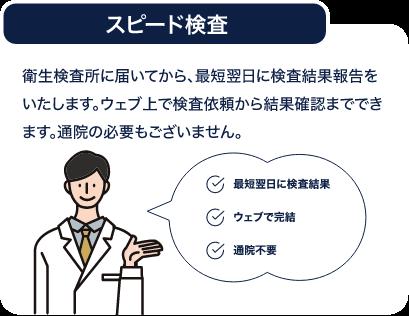 衛生検査所に届いてから、最短翌日に検査結果報告をいたします。ウェブ上で検査依頼から結果確認までできます。通院の必要もございません。
